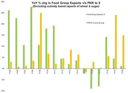 Seasonal export(ers)
