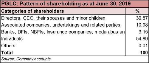 Pak-Gulf Leasing Company Limited