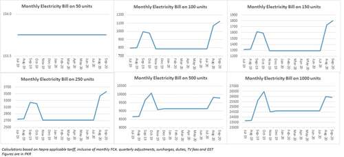 Energy prices: PBS missing the trick (again)
