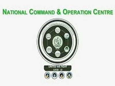Federal capital records 275 fresh coronavirus cases in last 24 hours: NCOC