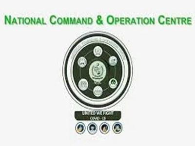 Federal capital records 123 fresh coronavirus cases in last 24 hours: NCOC