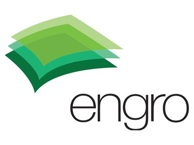 Engro posts Rs14,779m consolidated profit after tax