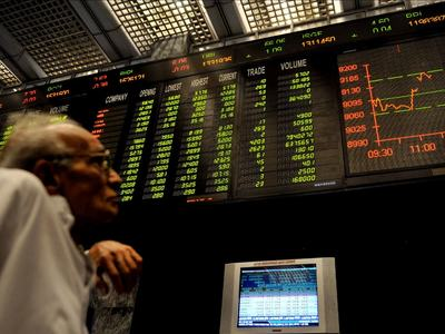 PSX loses 389 points, closes at 45,292 points