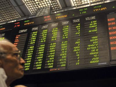 KSE-100 suffers 120-point fall
