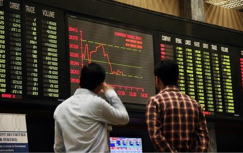 KSE-100 down 369 points as intra-day gains erased