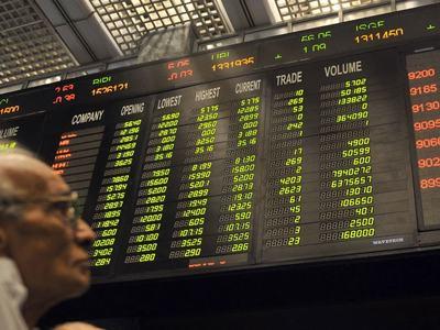 KSE-100 breaks losing streak, marches up 229 points