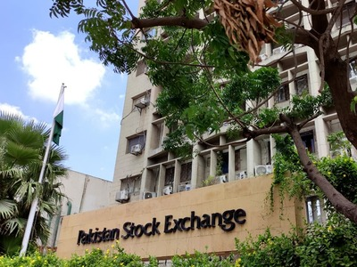 KSE-100 gains 870 points as investor sentiment soothed on IMF front