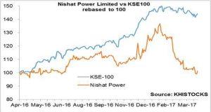 Nishat Power Limited: Lacklustre 9MFY17