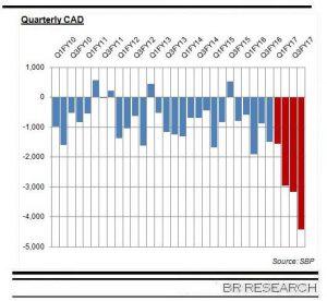 Soaring deficit: Rethink now