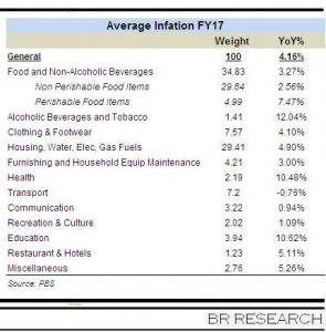 Inflation in check; currency needs a check