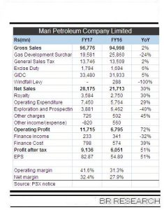MPCL in FY17