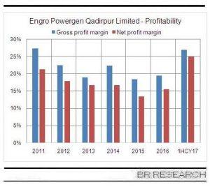 EPQL: better start to 2017