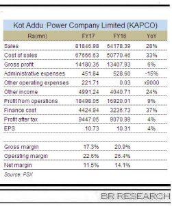 KAPCO – constant earnings in FY17