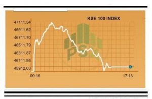 Is it the 'end of uncertainty' at the PSX?