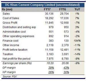 DGKC: slower demand, solid prospects