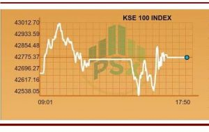 PSX: Relief, but no rally