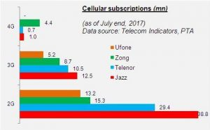 Mobile broadband: catching a breath?