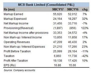 MCB prospers post merger