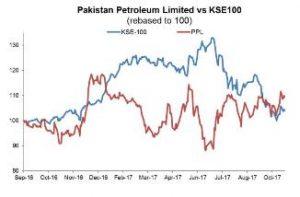PPL: improving margins