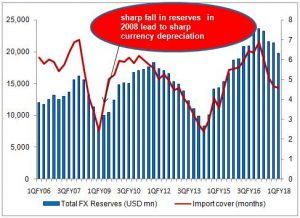 Currency: Let it not be a steep fall