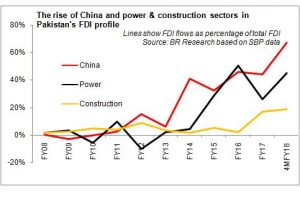 All about China, power and construction
