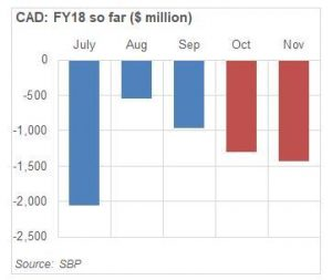 CAD: high time to curtail imports
