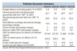 IMF's carrot; stick may follow
