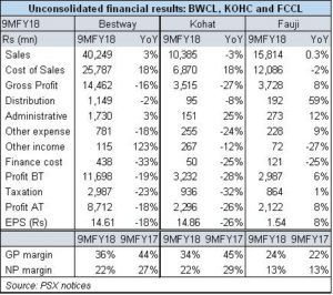 Cement: profitability takes a beating