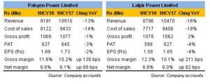 PKGP and LPL: lacklustre first half
