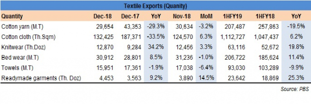 Lacklustre half for textiles