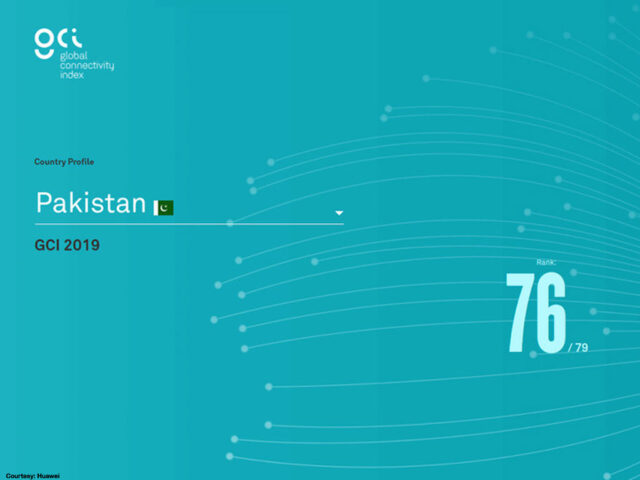 Pakistan's rank drops from 75 to 76 in latest Huawei Global Connectivity Index