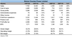 NCPL stable – but for how long?