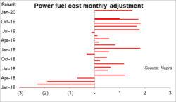 Power generation: FO returns