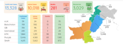 3029 patients have recovered from coronavirus in Pakistan