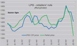 LPG: Retailers' robbing poor consumers