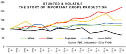 Agri-GDP: if wishes were 'livestock'